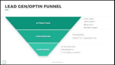 The Funnel Business Gameplan with Michael Killen