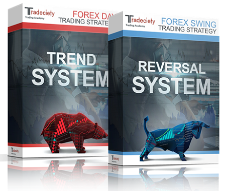 Forex Price Action Mastery Course by blogger.com