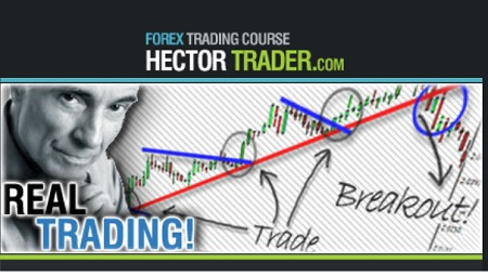 Hector Deville – Trading 3 SMA System